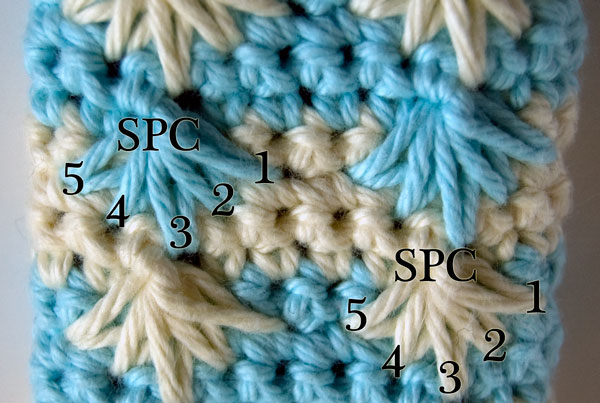 Spike Cluster Stitch Crochet Closeup