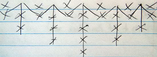 gnome camera cozy case beard stitches free crochet pattern written chart tutorial