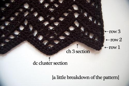 chevron lace wrap pattern free crochet shawl scarf lattice stitches