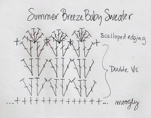 Summer-Breeze-Baby-Sweater-Chart-for-Web