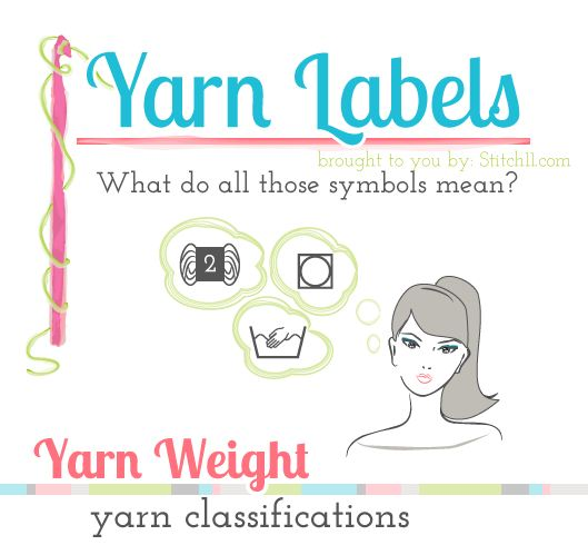Yarn Labels - What do they mean? This fantastic infographic from ...