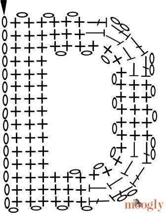 lettere alfabeto fatte con l'uncinetto | 430x340