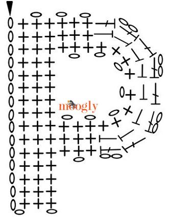 Learn greek alphabet backwards