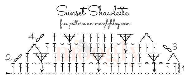 Sunset Shawlette: free #crochet pattern with written instructions and a chart! From mooglyblog.com