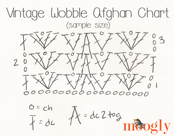 The Vintage Wobble Afghan - chart and full instructions on Moogly!