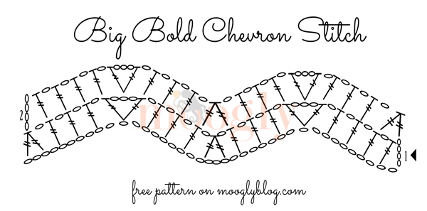Video Tutorial Chart How To Crochet The Big Bold Chevron Stitch