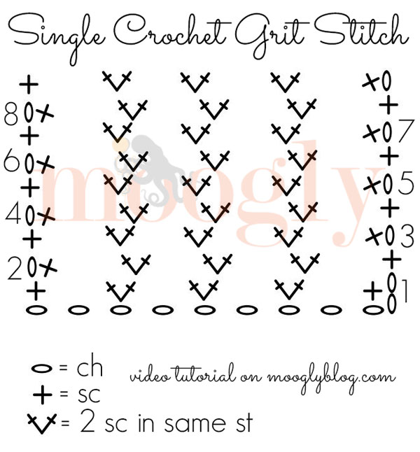 Crochet Stitches Symbols : How to Crochet the Single Crochet Grit Stitch Video Tutorial