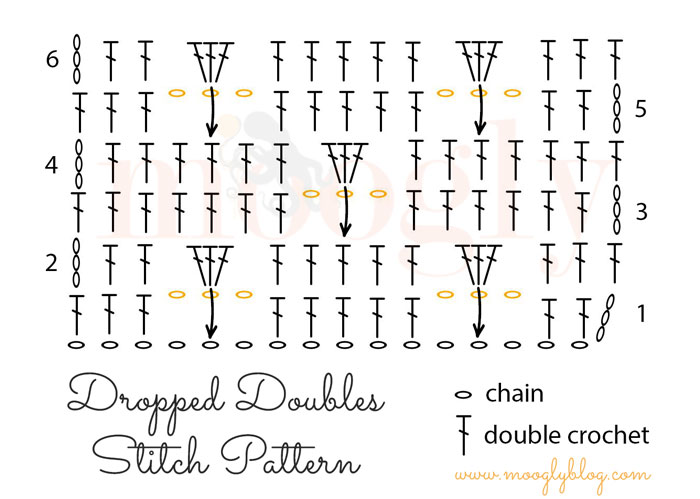 =Dropped Doubles Stitch Pattern