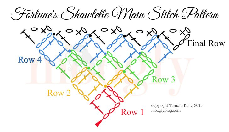 Fortune\'s Shawlette Tutorial: Videos and Charts - moogly