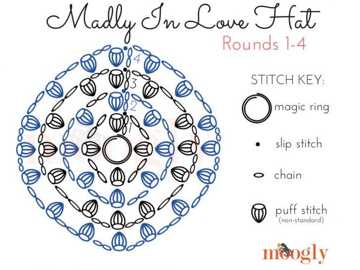 Crochet Hat Diagram