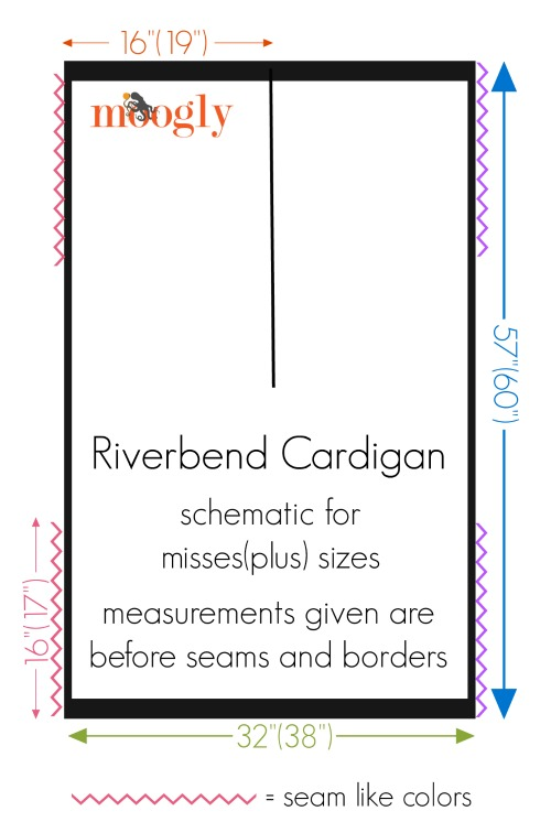 Riverbend Cardigan - schematic for the FREE pattern on Mooglyblog.com!