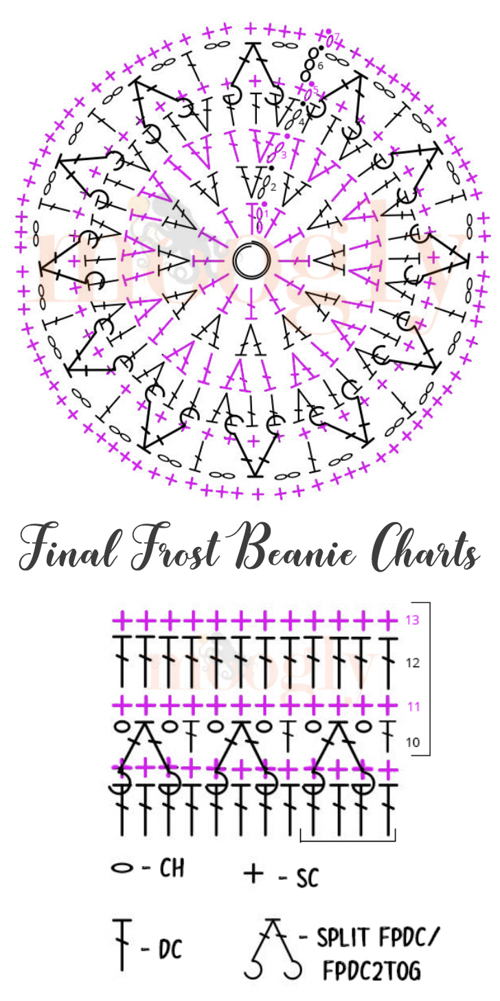 Final Frost Beanie - crochet symbol charts