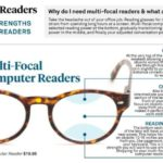 Why Multifocals - from Readers.com