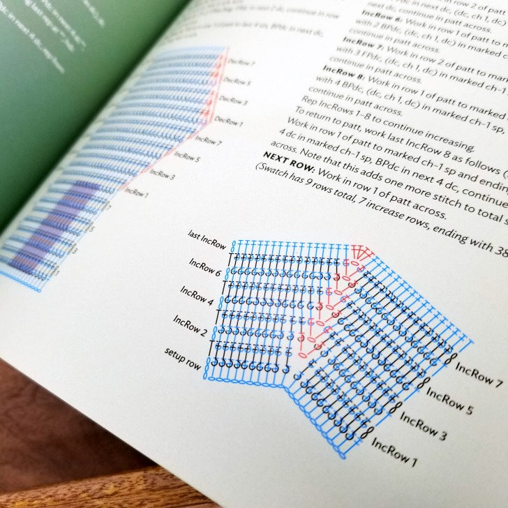 Crochet Every Way Stitch Dictionary - inside peek on Moogly