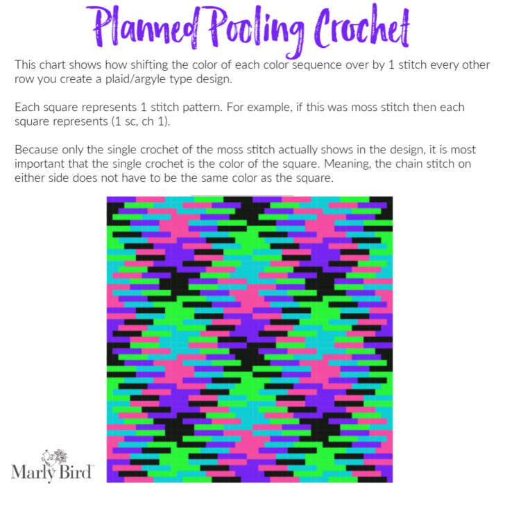 planned pooling - diagram
