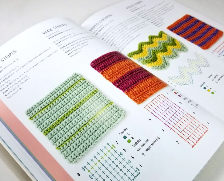 Crochet This! Stitch Dictionary included!