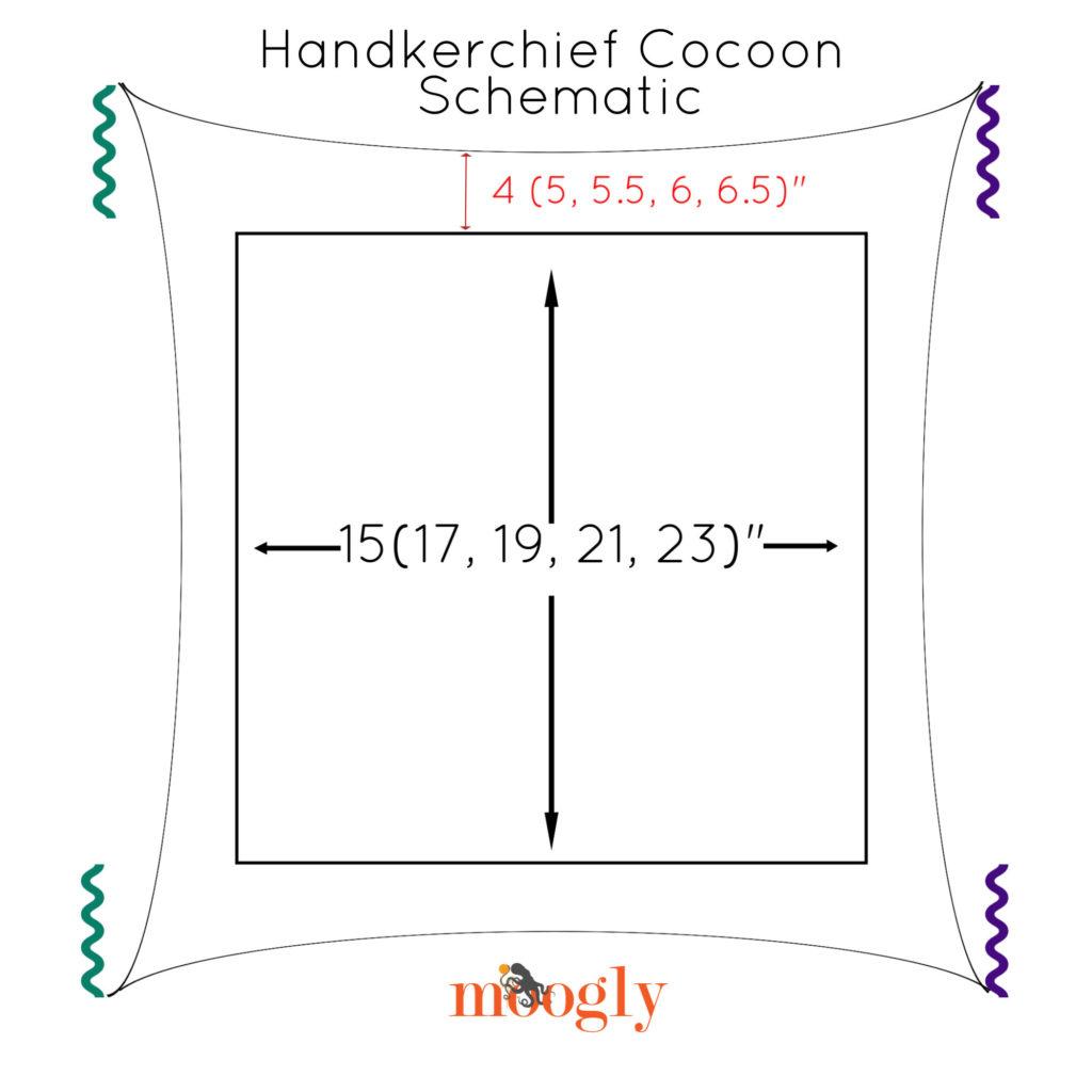 Handkerchief Cocoon Schematic